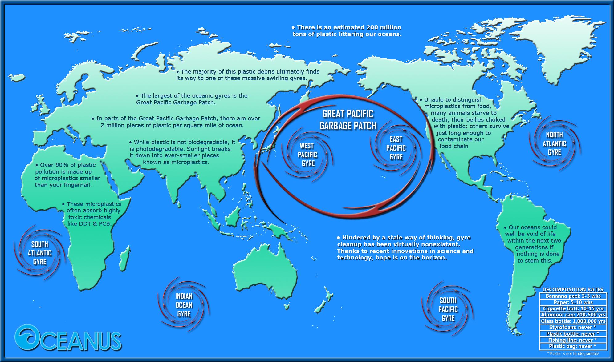 oceanus-map